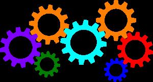 Implementation of an Entrepreneurial Mindset